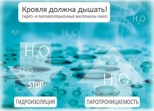 Пола перекрытия гидроизоляция по плитам
